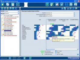 VITEK® 2 Advanced Expert System - Outil automatisé conçu pour valider les résultats d'antibiogramme